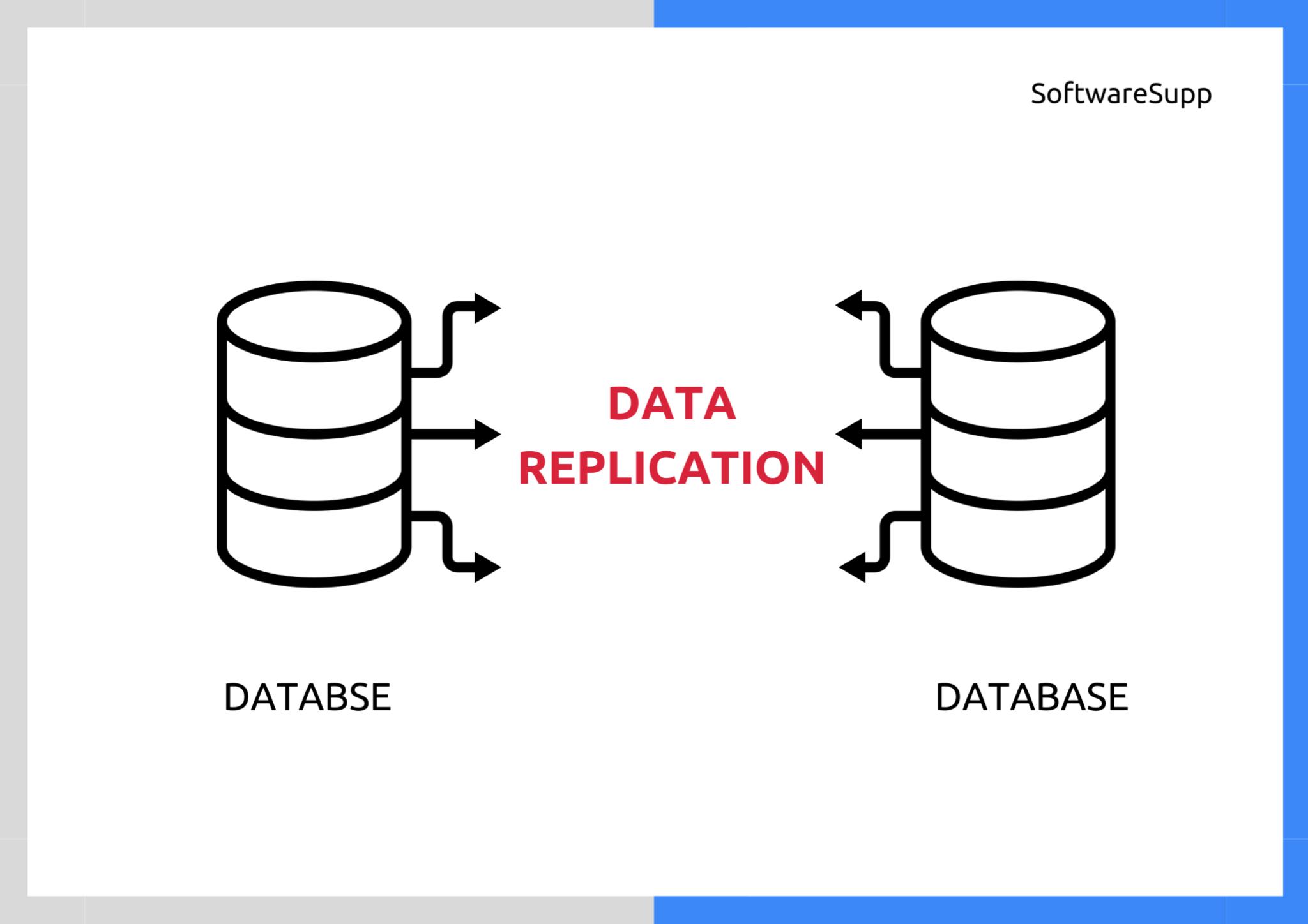 Schema of data replication