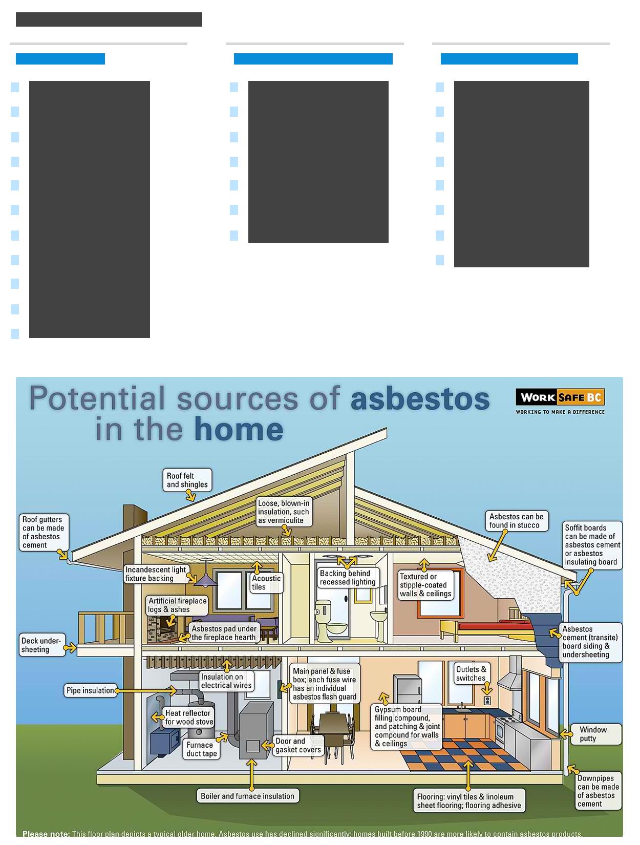 sources-of-asbestos