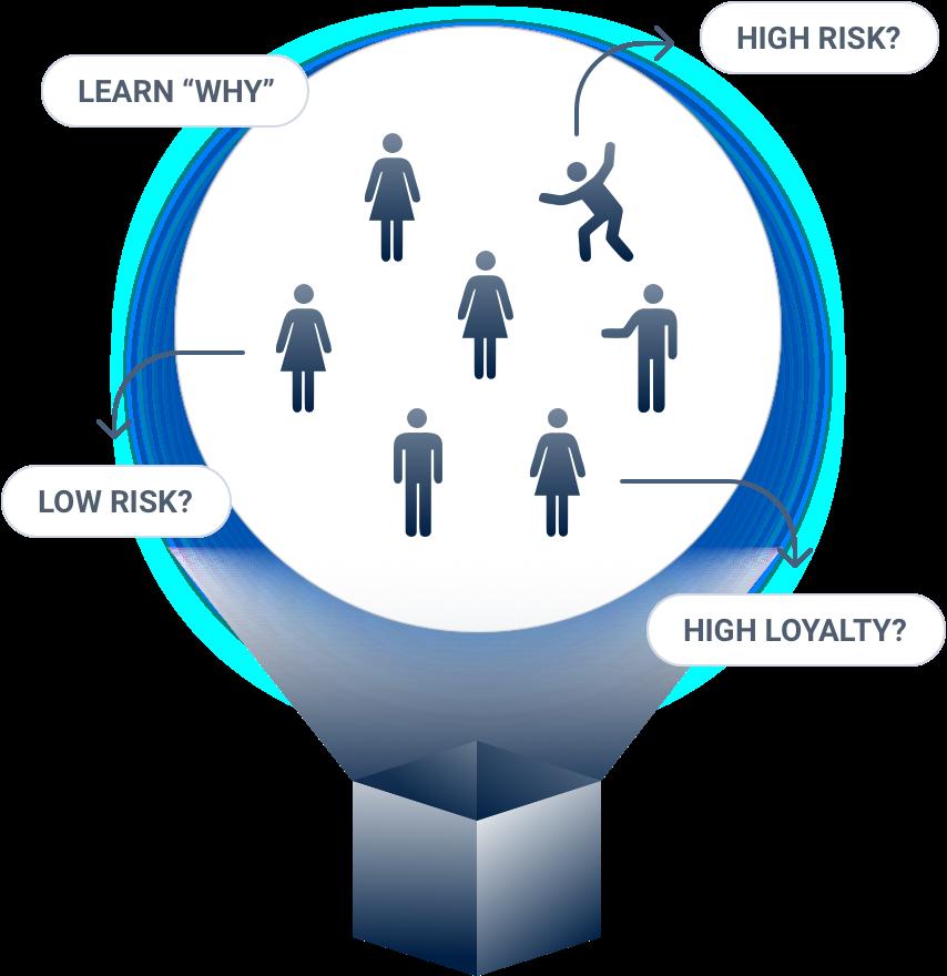 Lending prediction risk – Explanation chart
