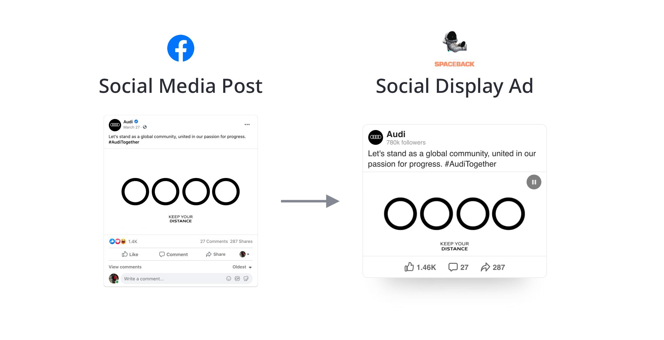 Audi Facebook Spaceback Social Display Ad