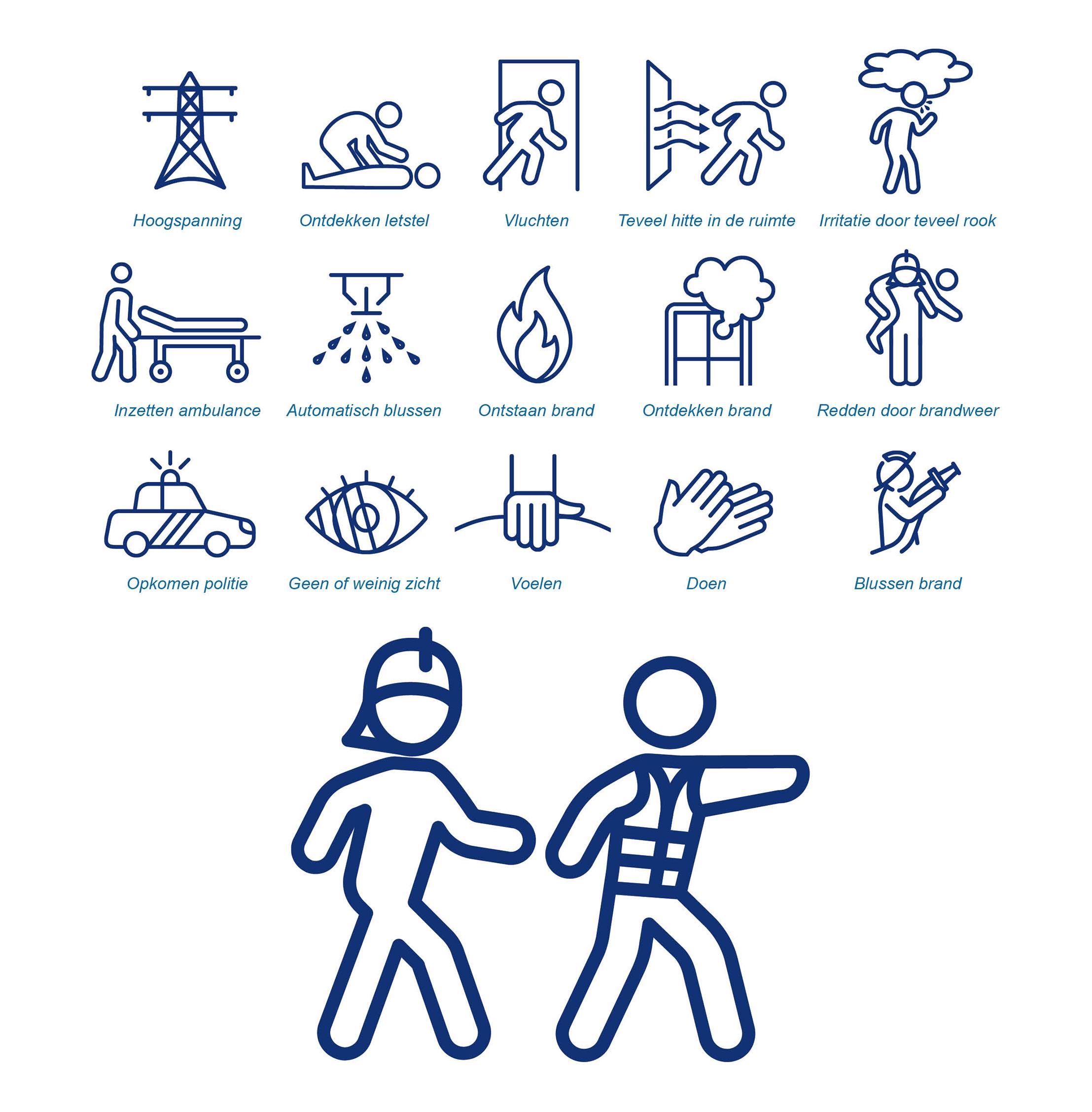 Overzicht van pictogrammen