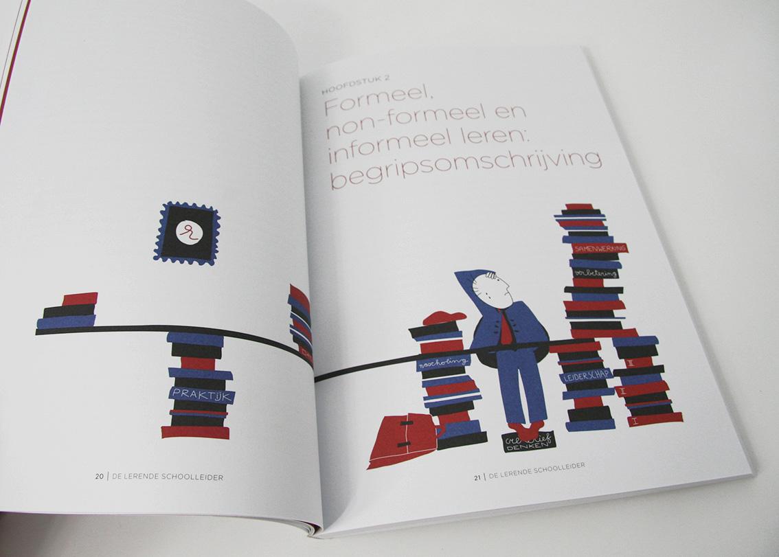 'De Lerende Schoolleider' illustratie bij hoofdstuk 2