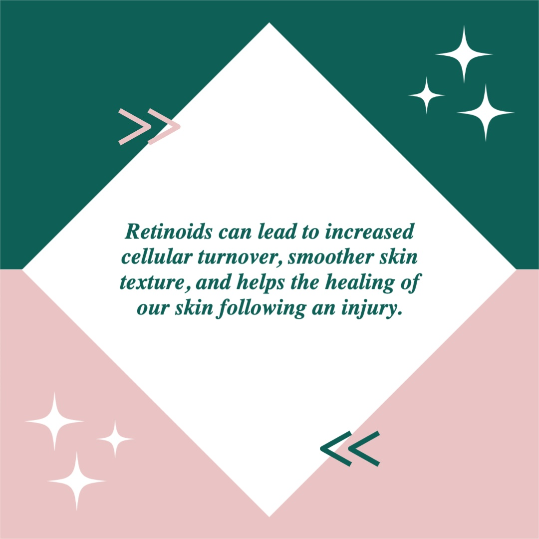Image 3 in a carousel. It reads: retinoids can lead to increased cellular turnover, smoother skin texture, and helps the healing of our skin following an injury