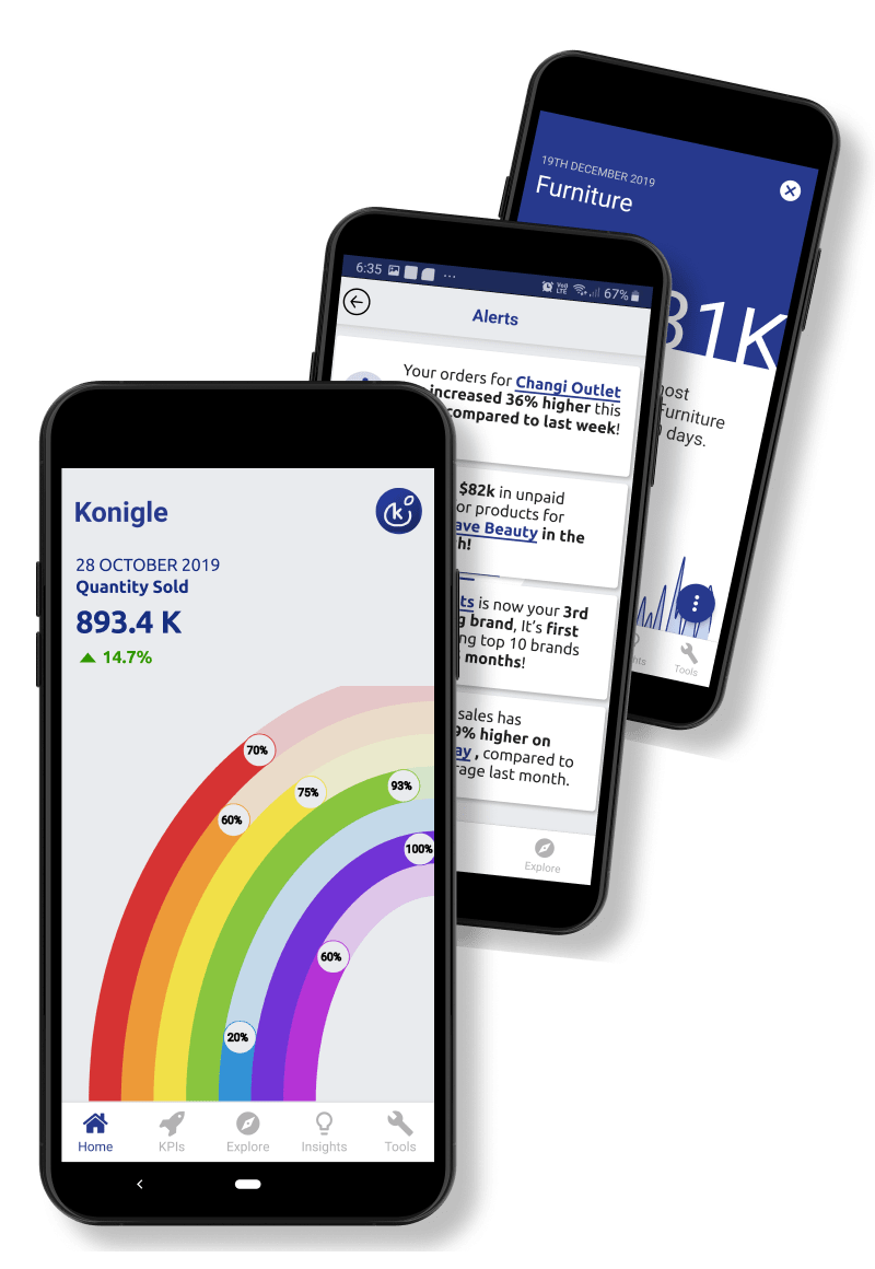 Screenshots of the Konigle mobile business intelligence app
