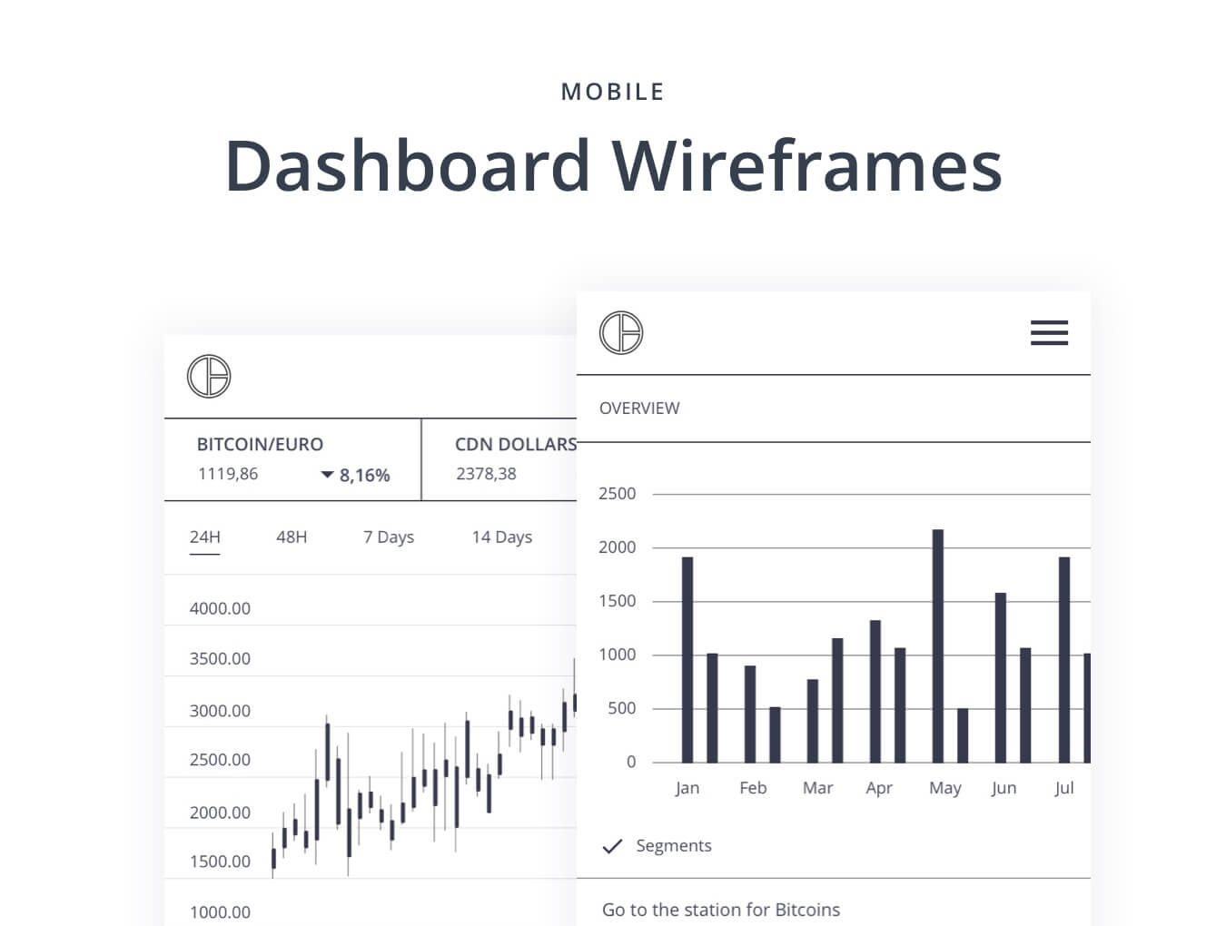Dashboards UX Mobile