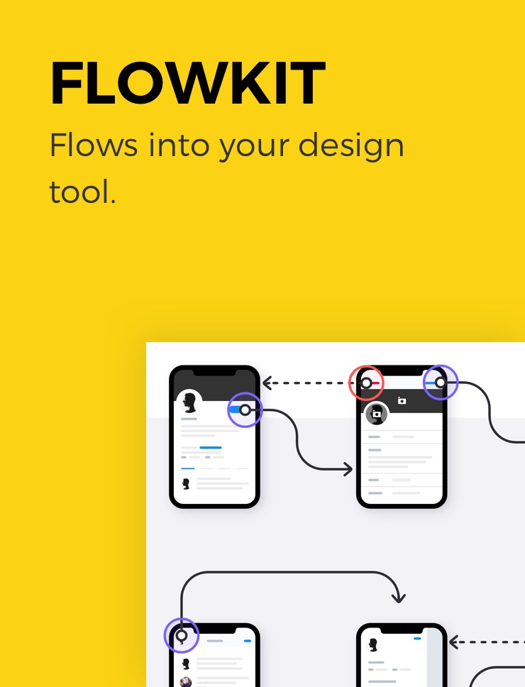User flows tool for designers