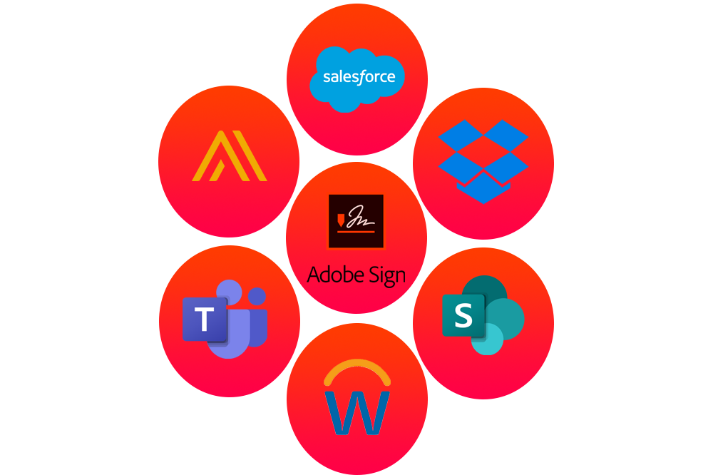 Adobe Sign native integrations with Microsoft and other backend systems