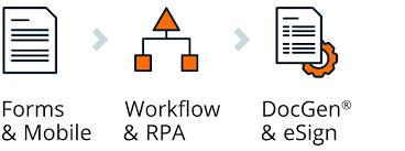 Automating Forms using Nintex's drag and drop workflow processes.