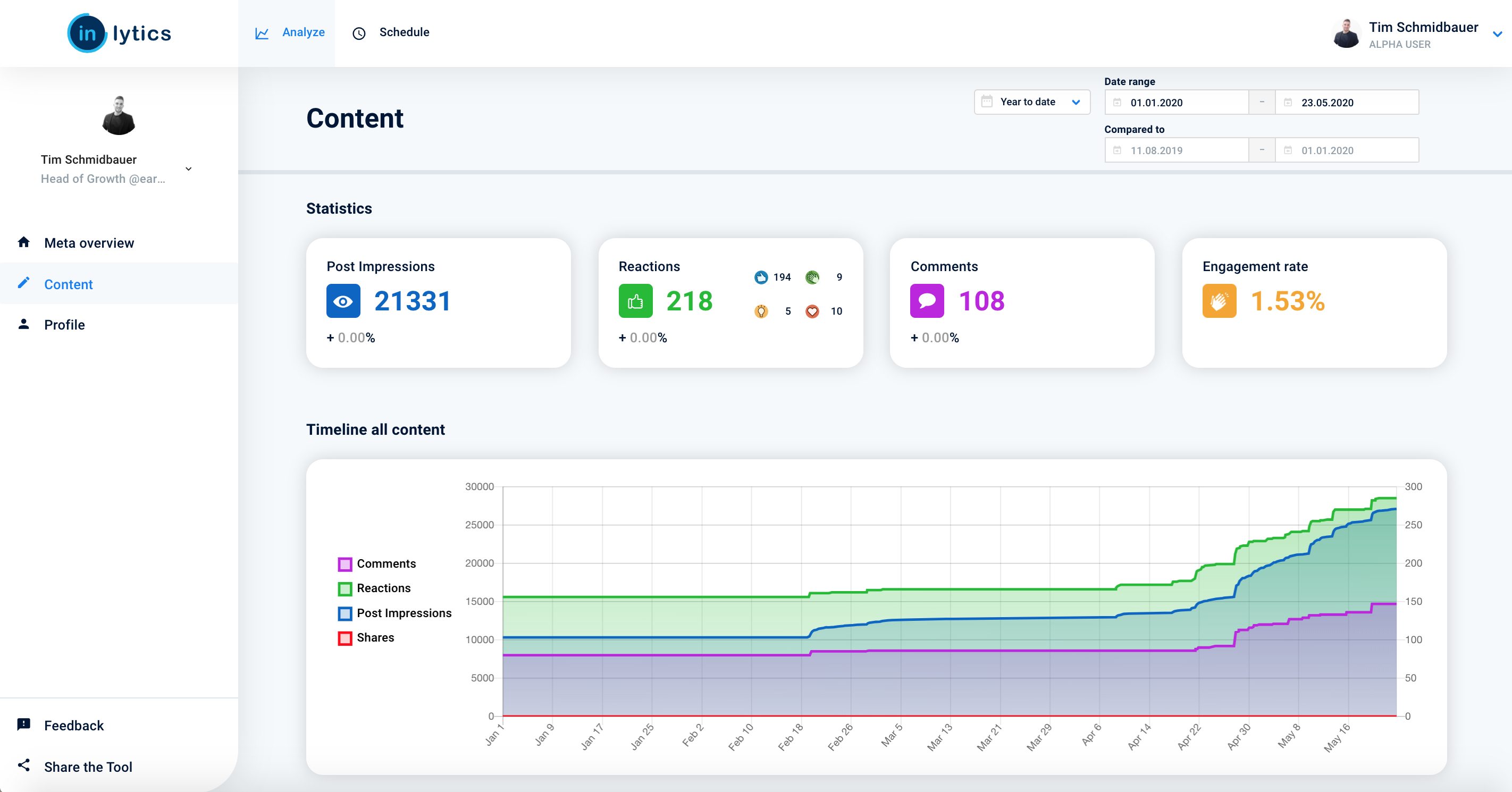 Content overview dashboard