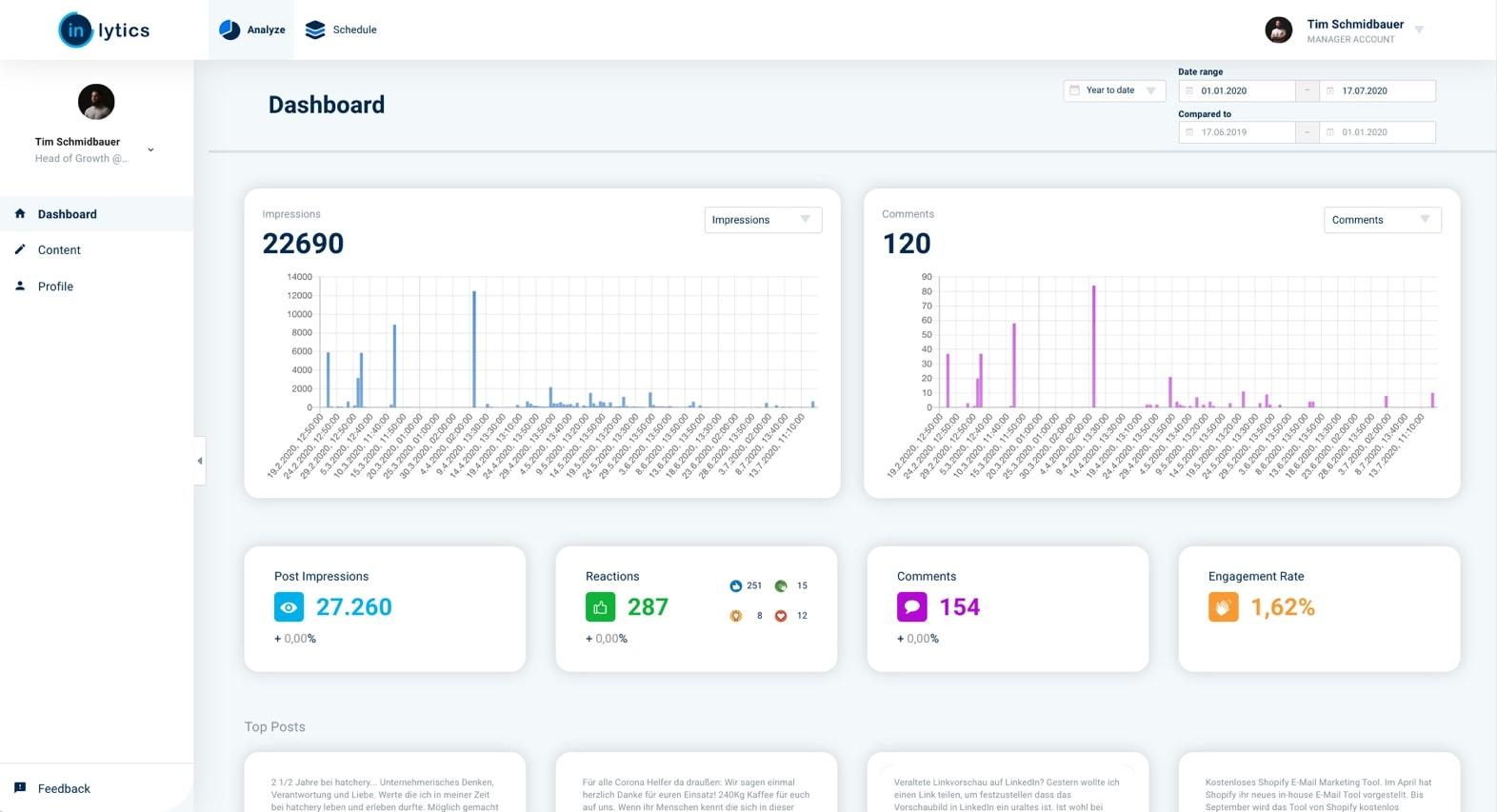 Linkedin Analytics Dashboard Tool