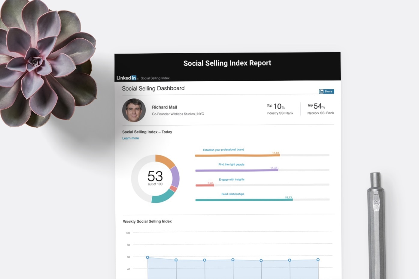 Social Selling Index from LinkedIn being reported on a paper