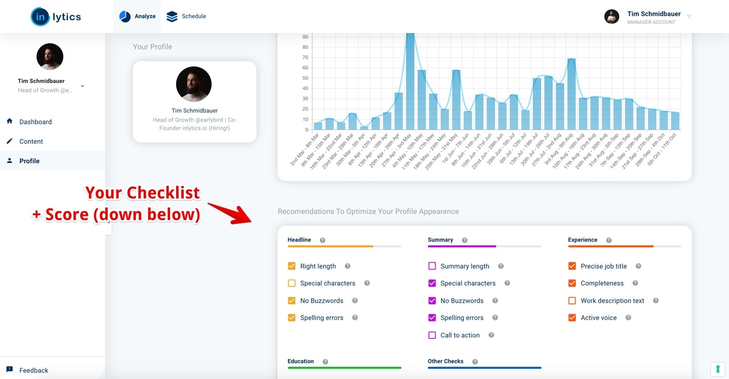 LinkedIn Analytics Dashboard - alternative to SSI LinkedIn