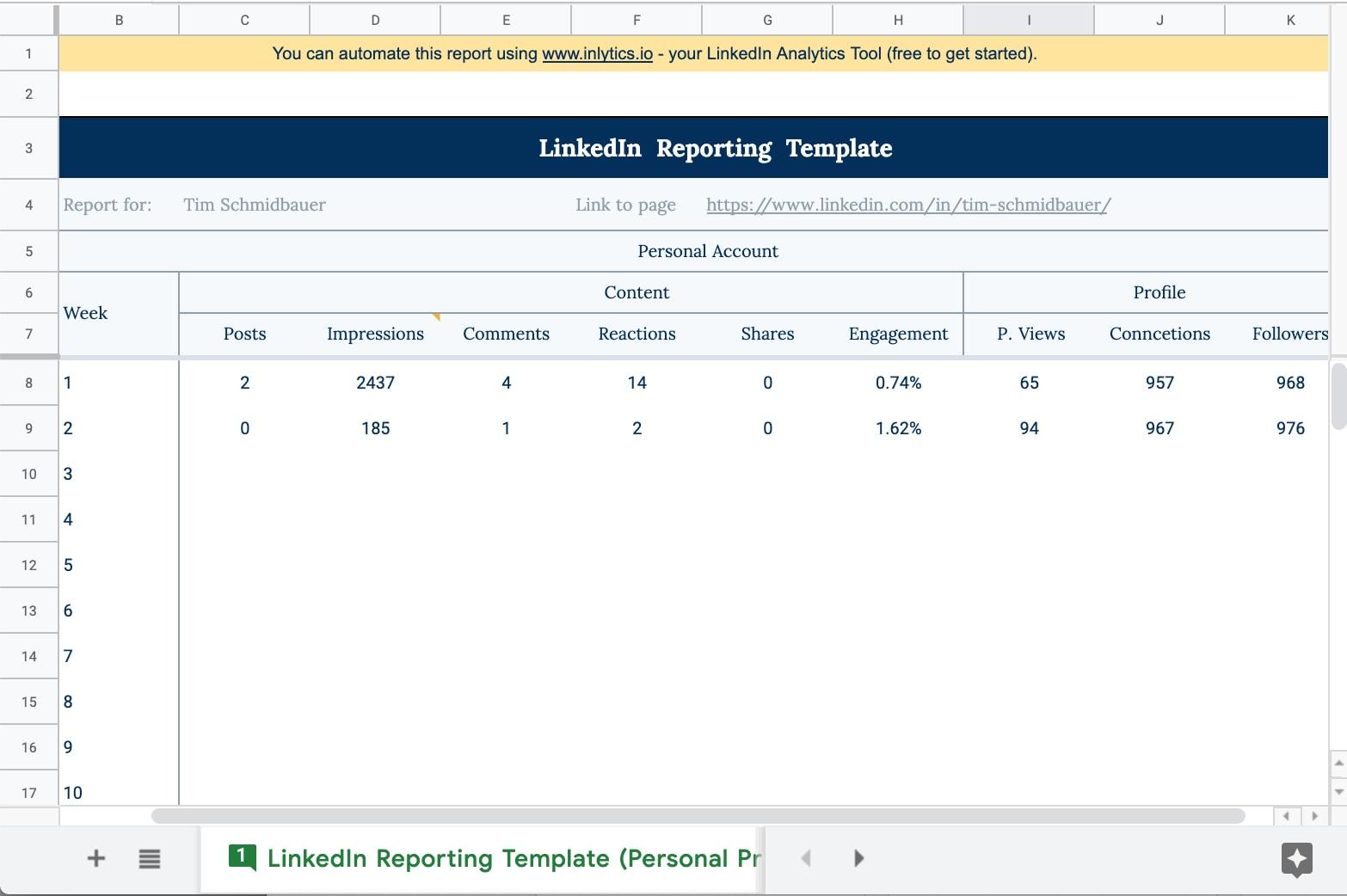 LinkedIn Analytics Reporting Template