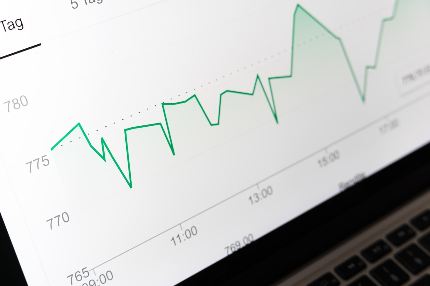 LinkedIn Reporting Template shows chart and data
