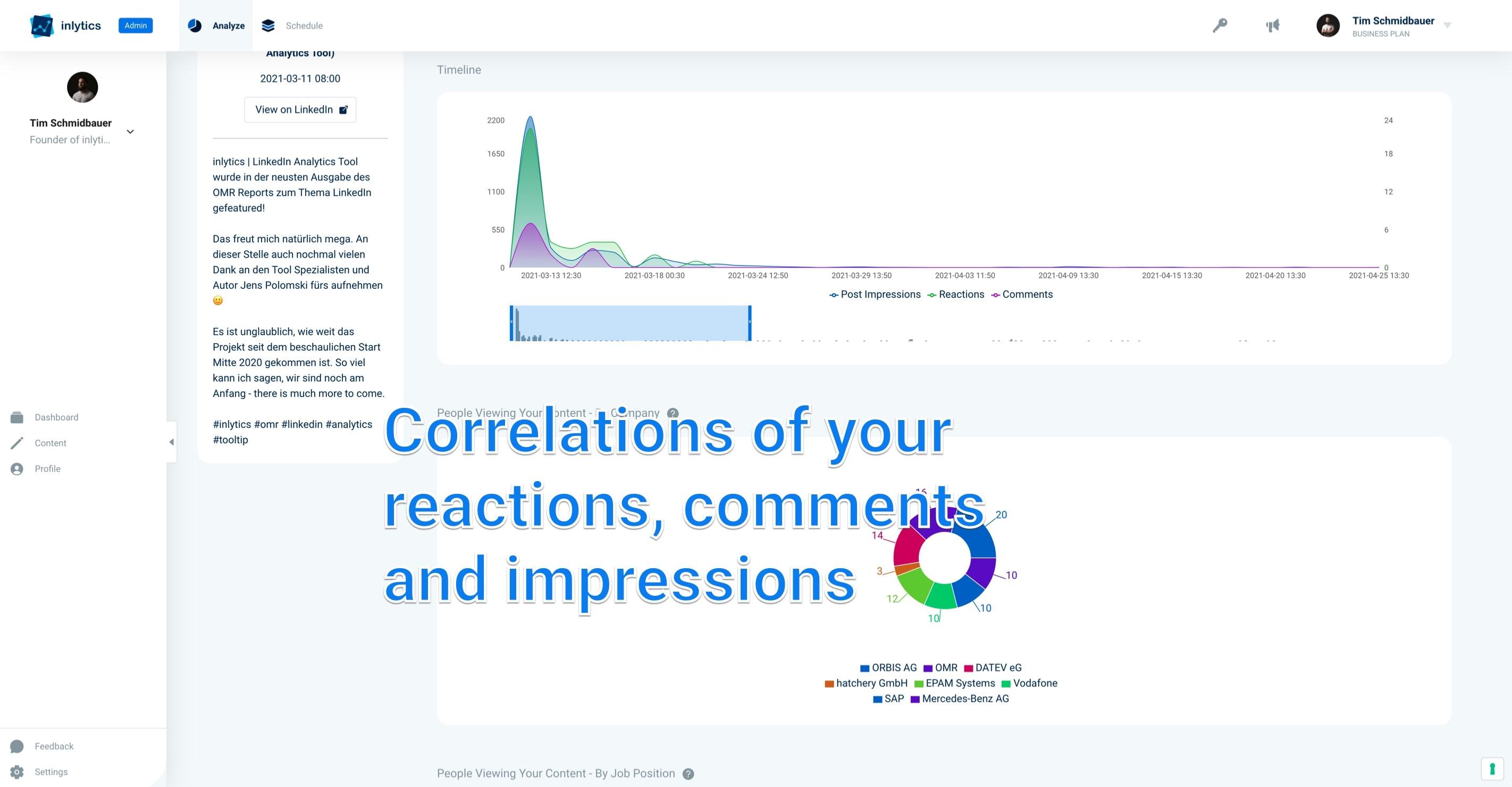 LinkedIn Dashboard Screenshot from inlytics.io showing the correlation of LinkedIn metrics