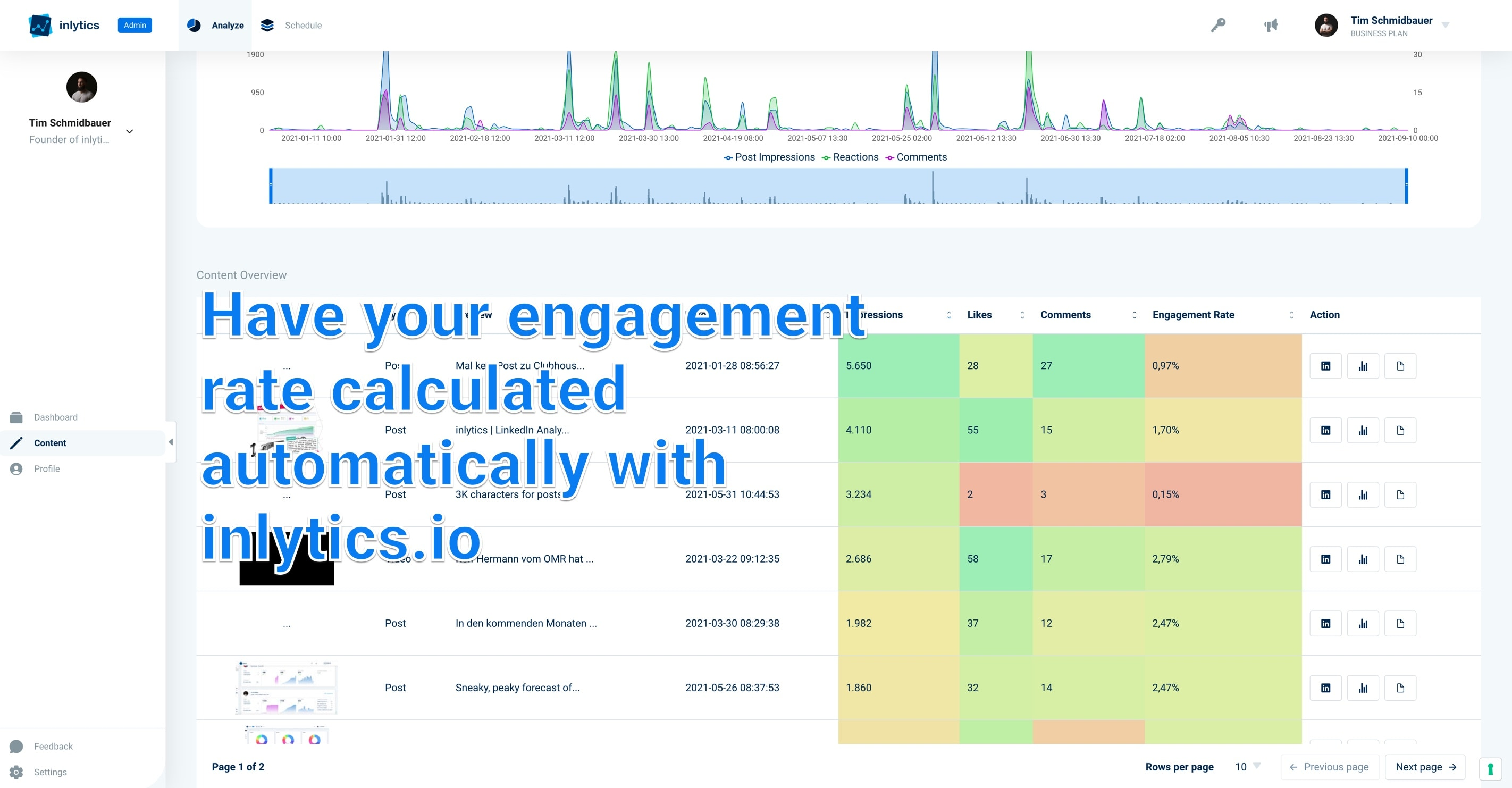 LinkedIn Engagement Rate automatically calculated using inlytics.io