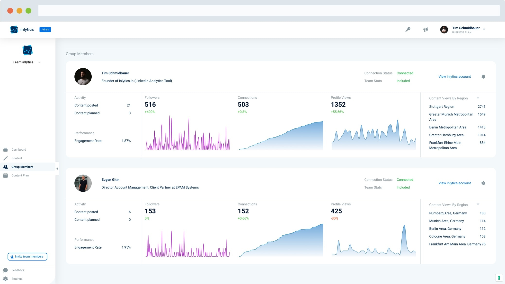 Corporate influencer tool for LinkedIn by inlytics, dashboard view.