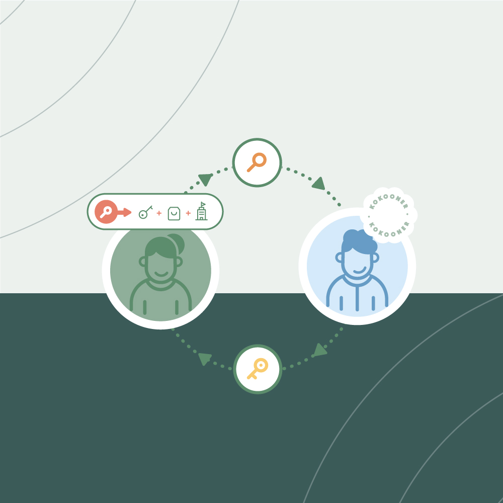 Image du projet de site internet Kokoon