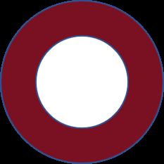 top-circle