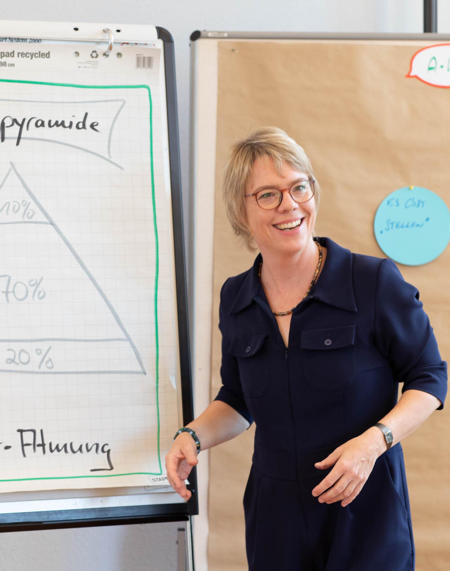 Dr. Kristina Böhlke bei einem Workshop lächelt die Teilnehmer an