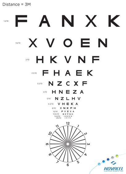 Tableau de tests d'acuité avec une lunettes