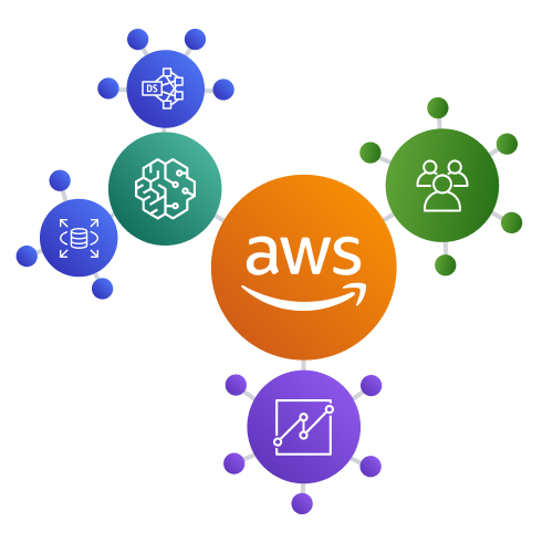 Illustration of an AI/ML Algorithm