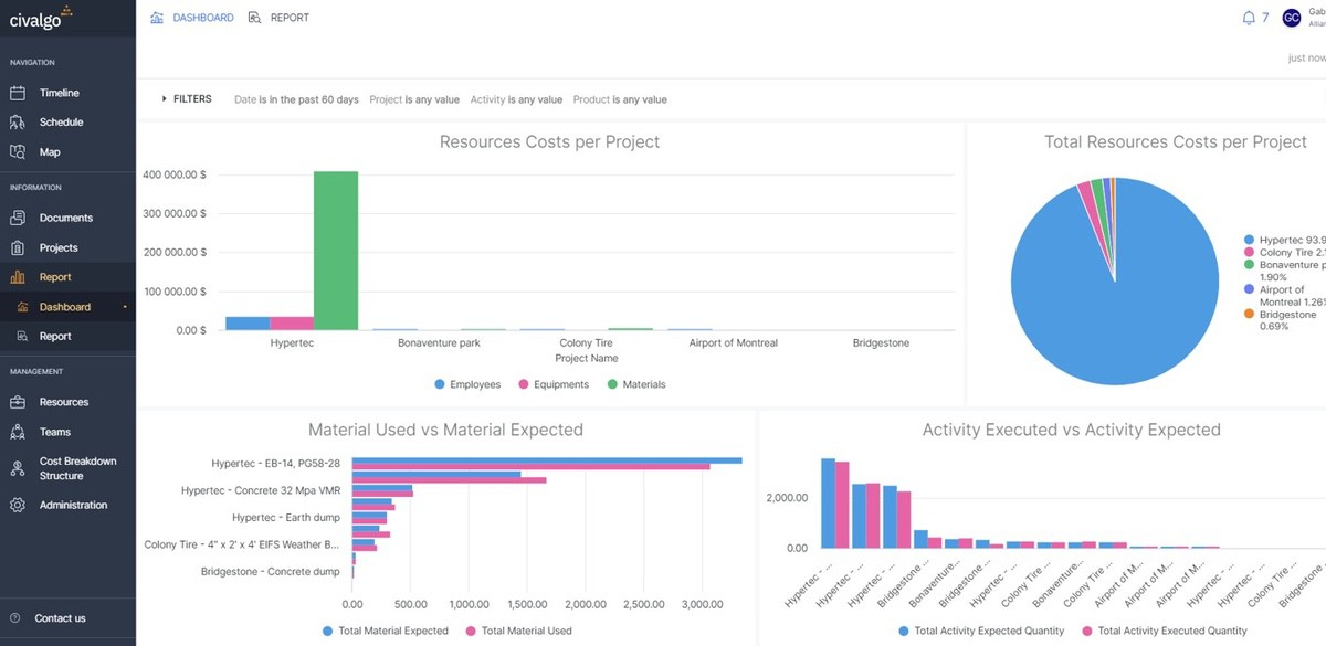 Capture d'écran de la fonction de visualisation des données