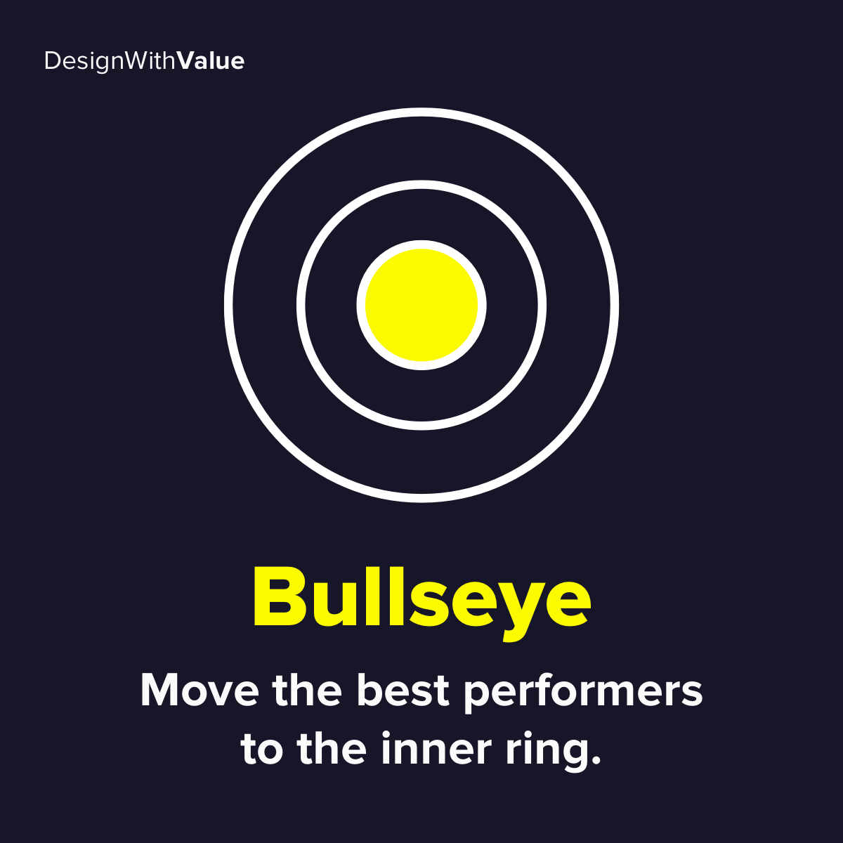 Bullseye: Move the best performers to the inner ring.
