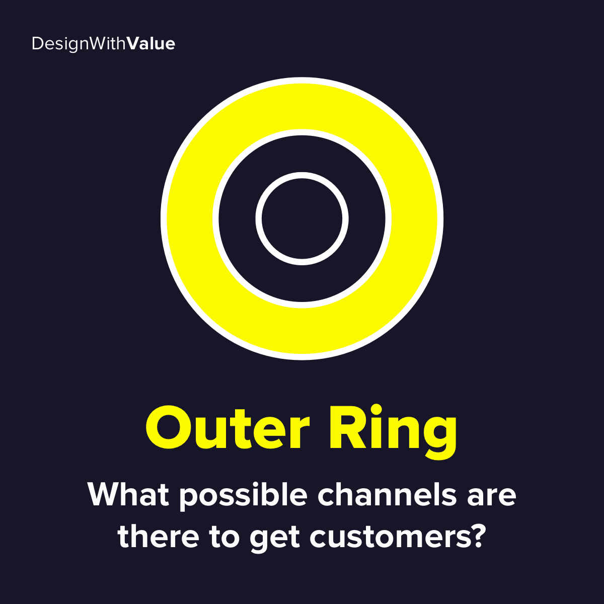 Outer ring: What possible channels are there to get customers?