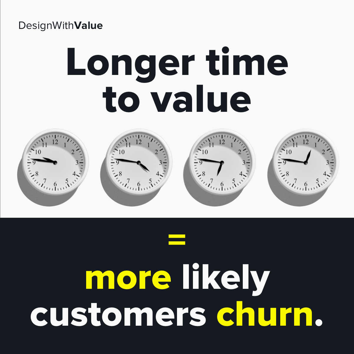 Longer time to value means more likely customers will churn.