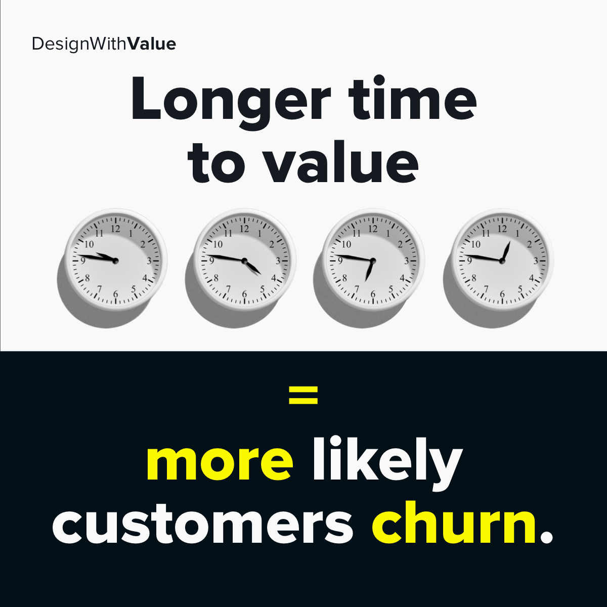 Longer time to value means more likely customers churn.