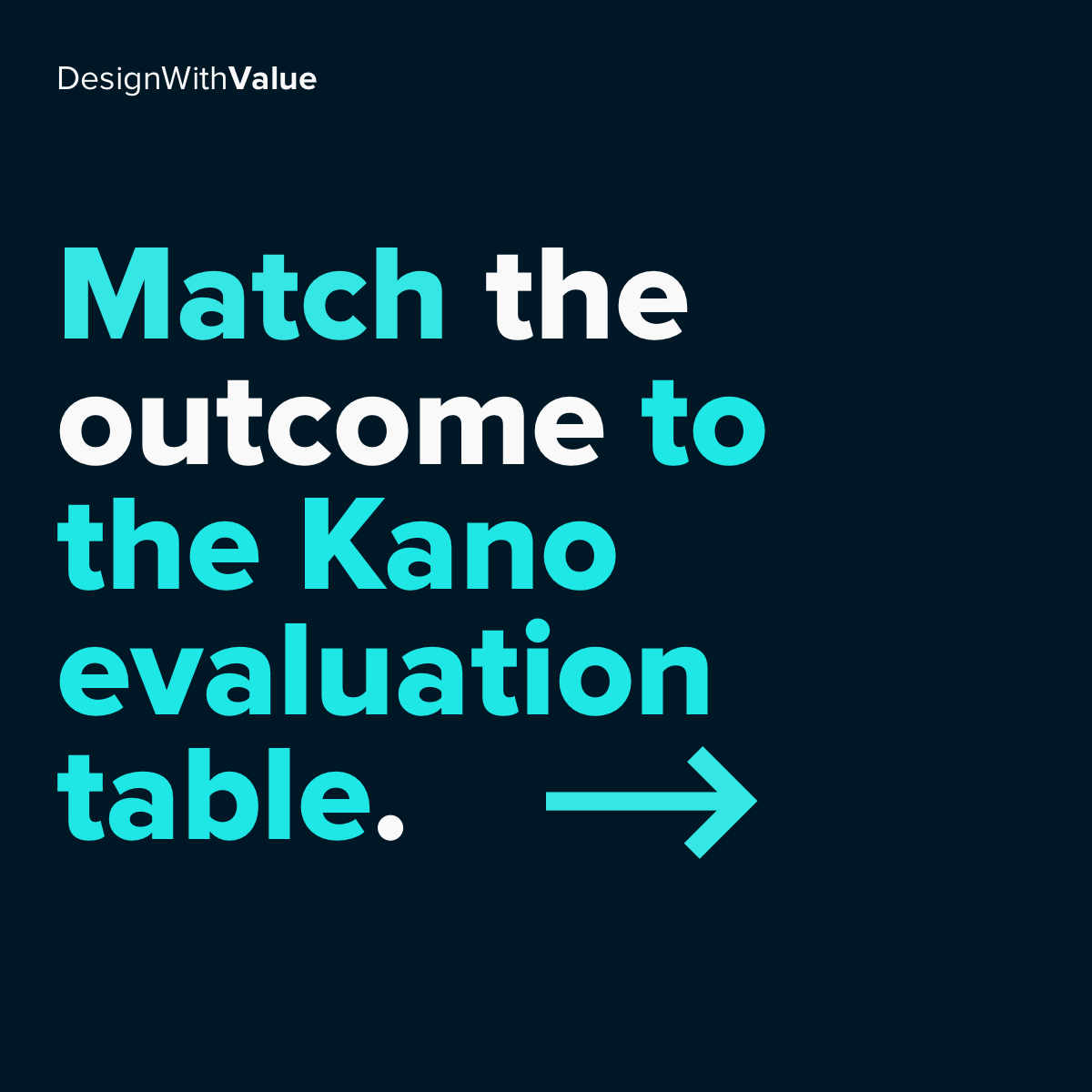 Match the outcome to the kano evaluation table.