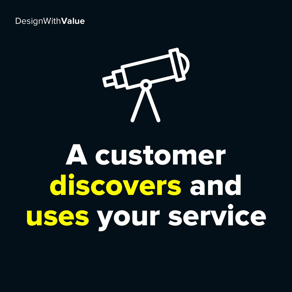 1. A customer discovers and uses your service.