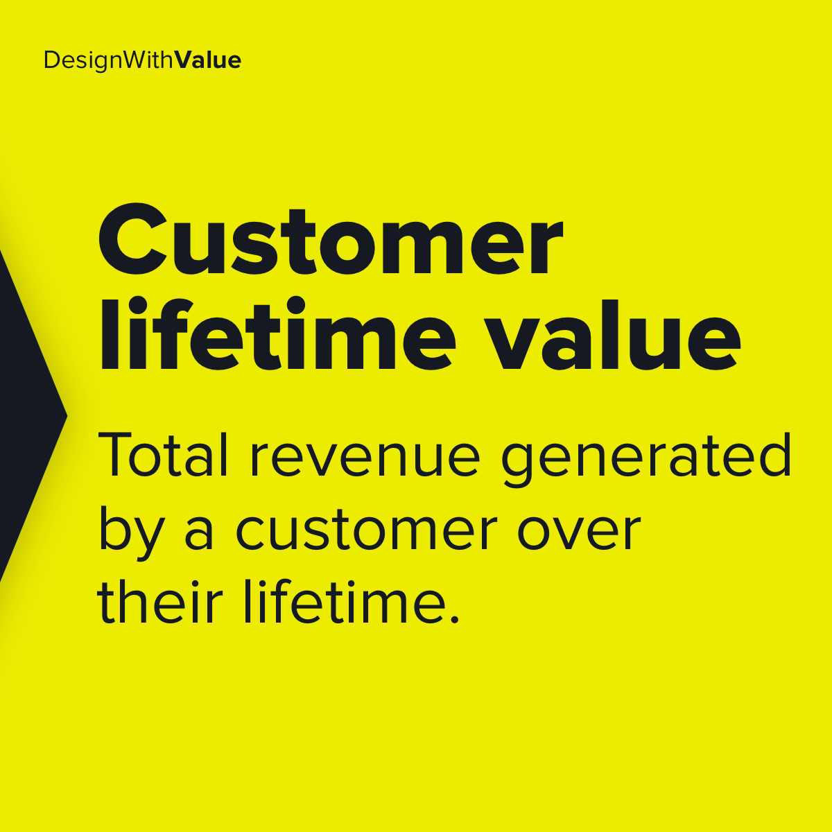 Customer lifetime value. CLV represents the total revenue generated by a customer over their lifetime.