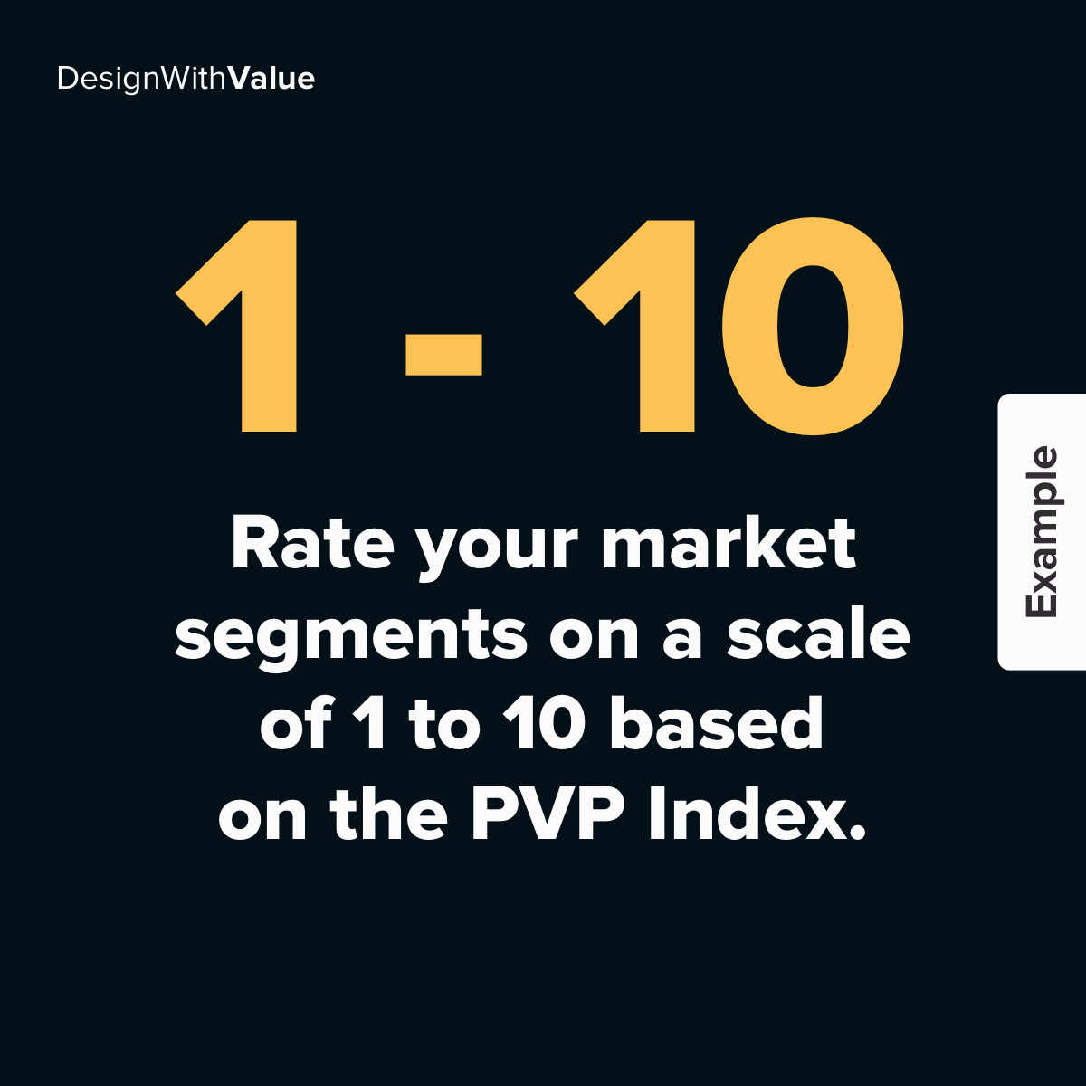 Rate your market segments on a scale of 1 to 10 based on the PVP index.
