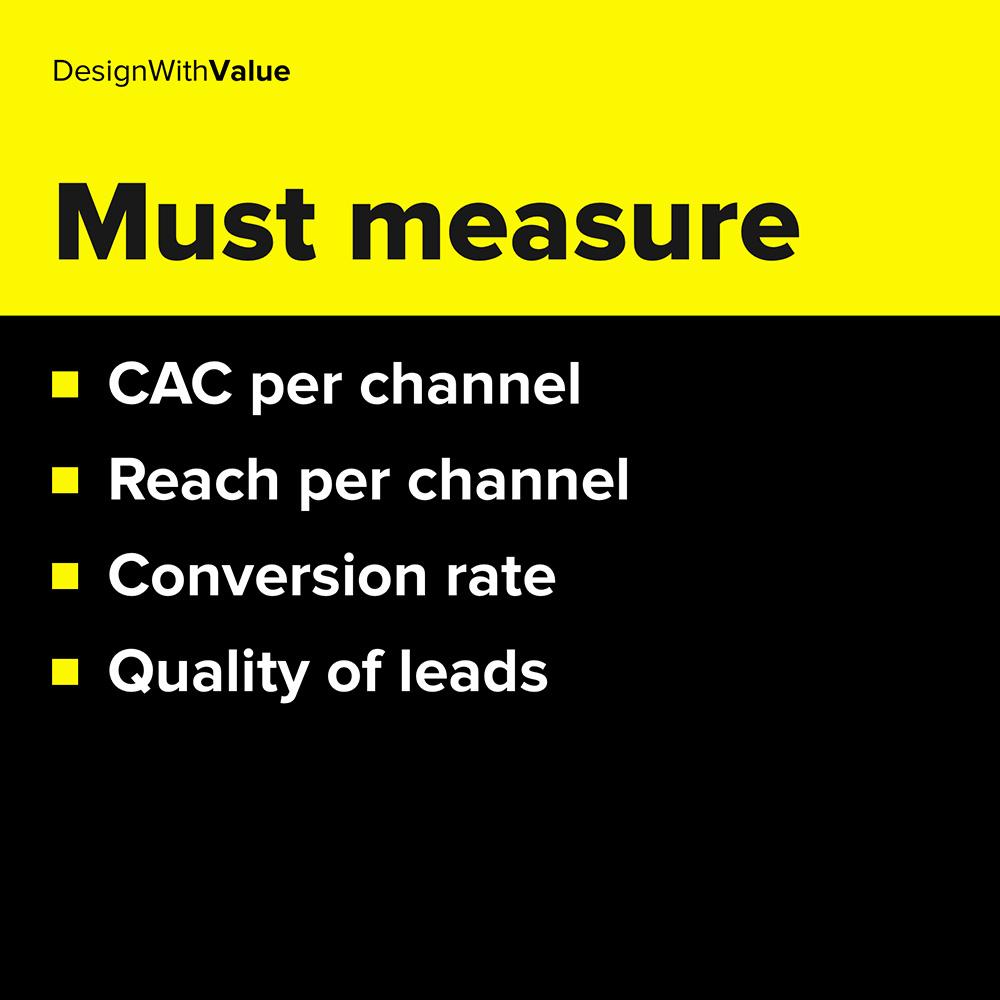 cac per channel, reach per channel, conversion rate