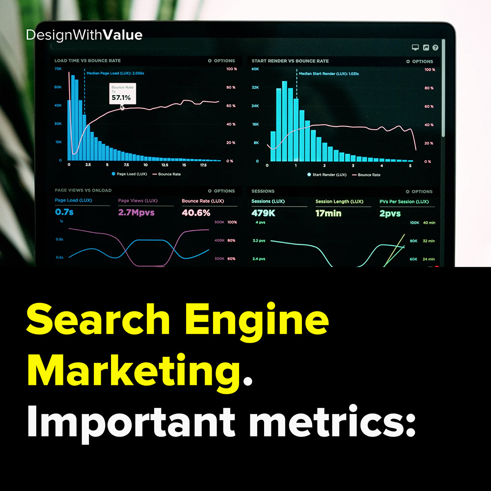 search engine marketing. important metrics: