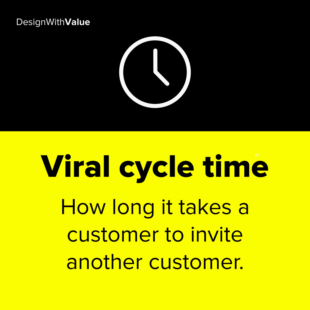 2. viral cycle time