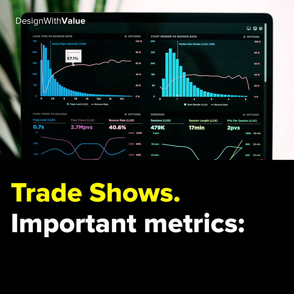 trade shows. important metrics: