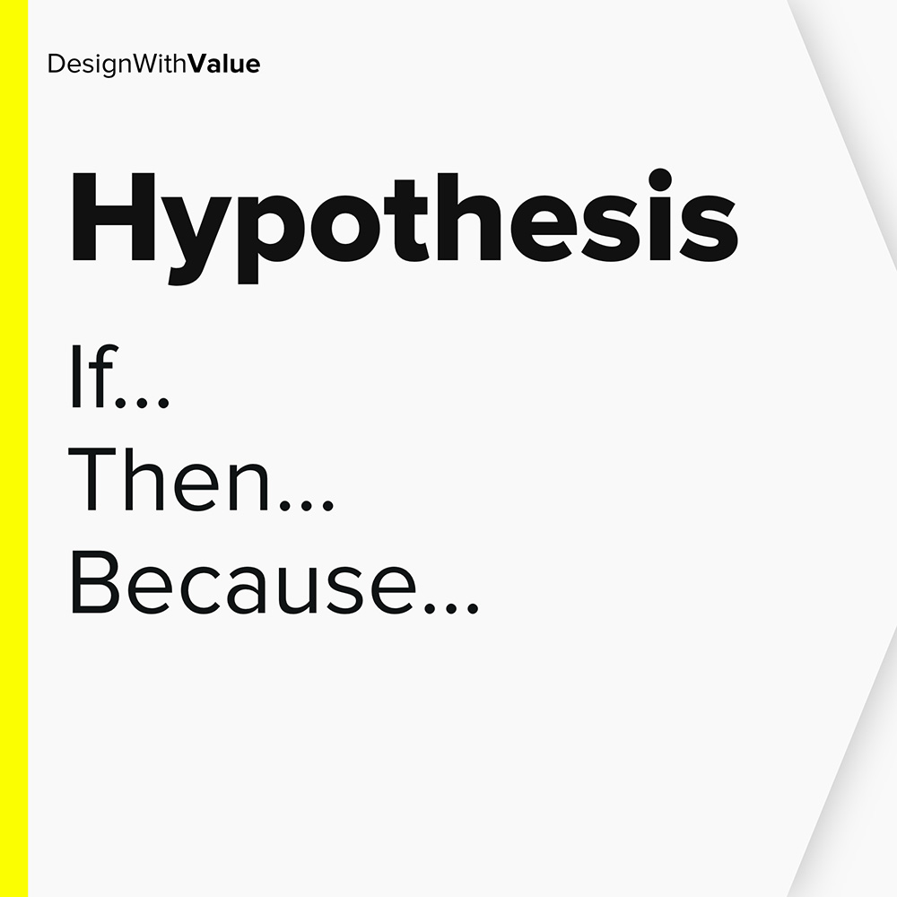how to build a strong hypothesis: