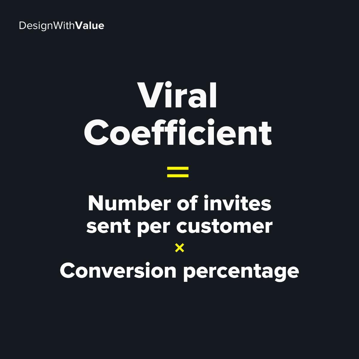 Viral coefficient calculation