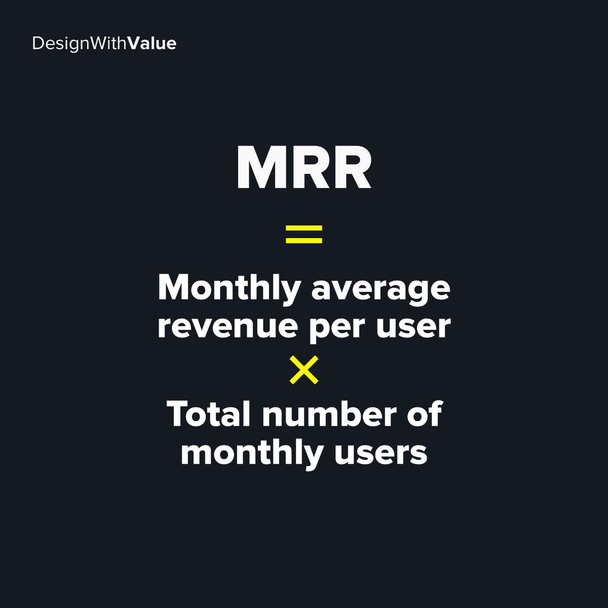 MRR calculation