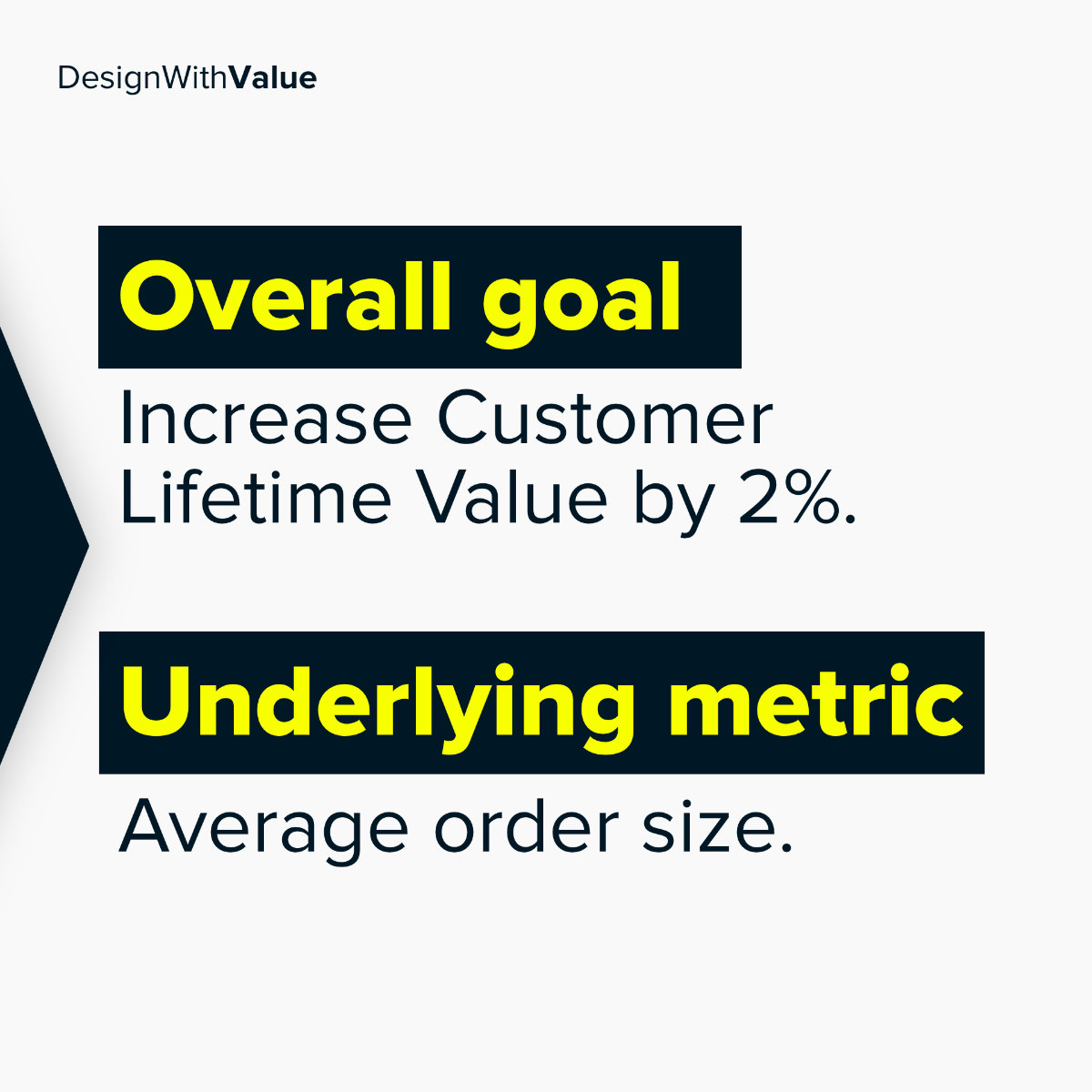 Example: Overall goal = Increase customer lifetime value by 2%. Underlying metric = Average order size