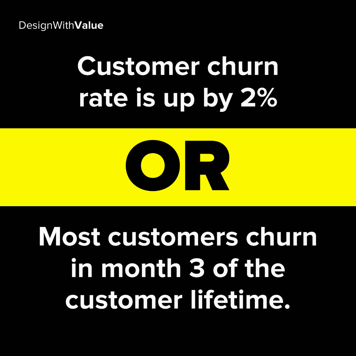 1. Customer churn rate is up by 2% or 2. most customers churn in month 3 of the customer lifetime