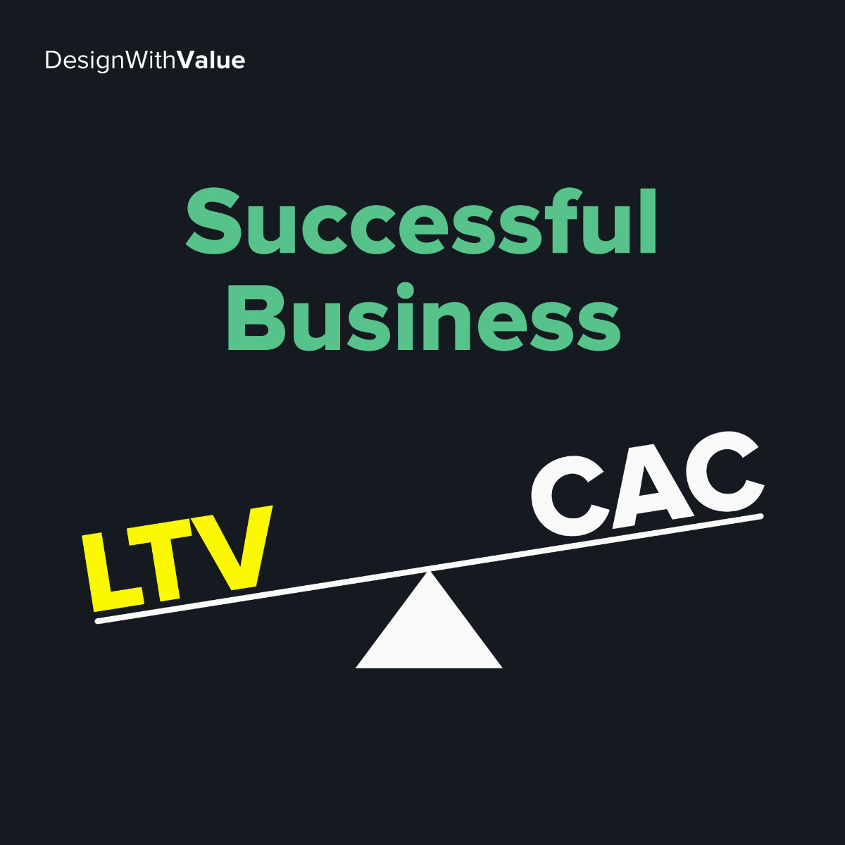 Successful business = LTV overweights CAC