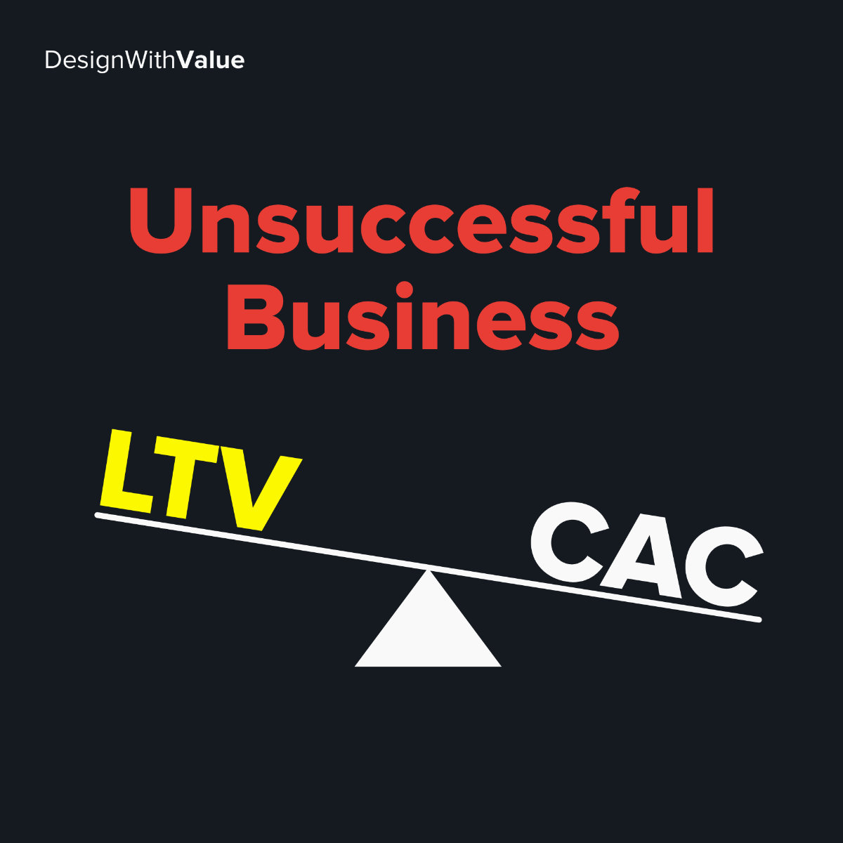 Unsuccessful business = CAC overweights LTV
