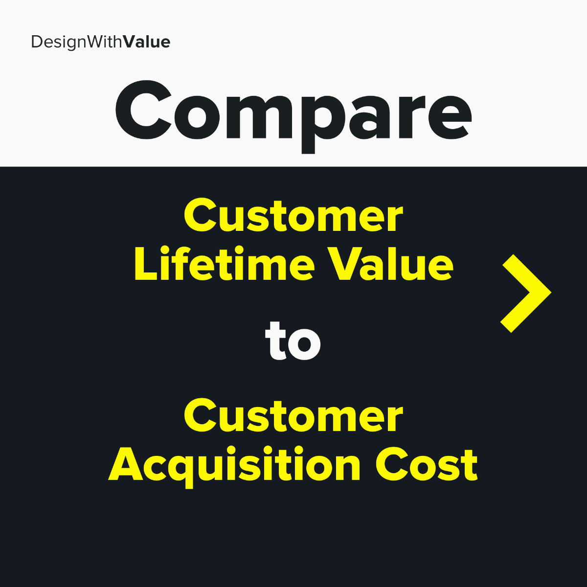 Compare customer lifetime value to customer acquisition cost