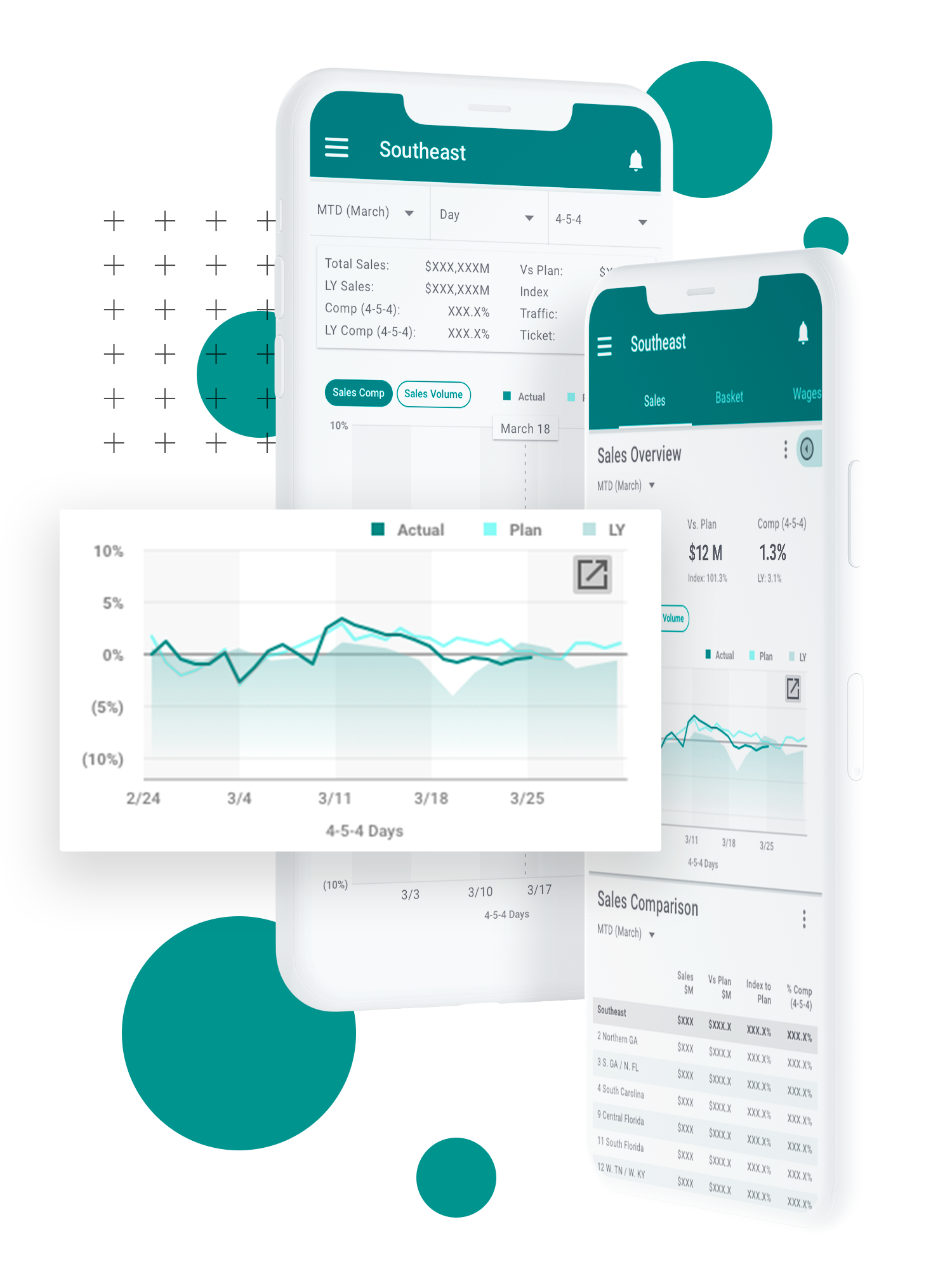 financial data dashboard, product view on cellphone