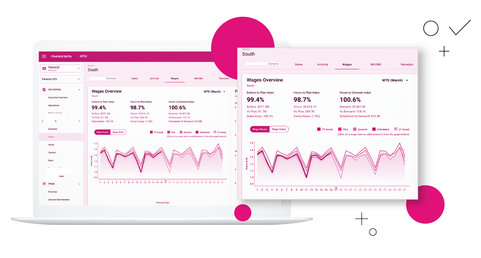 financial data dashboard, screen grab of product developed
