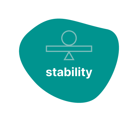shape with the word stability on it and circle balancing on a rectangle balancing on a triangle